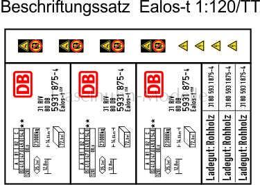 Beschriftungssatz Ealos-t 1:120/TT